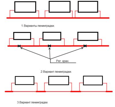водяное отопления ленинградская система
