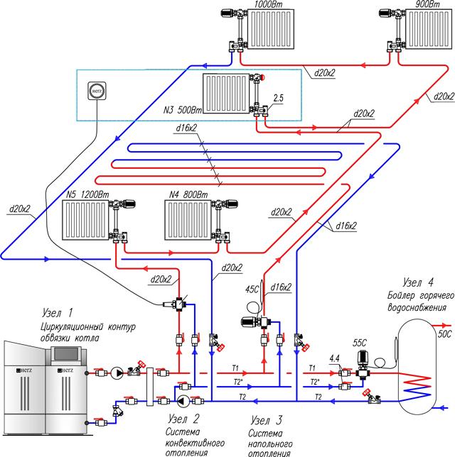 автономные системы отопления загородного дома