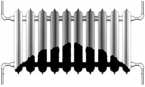 промывка системы отопления здания