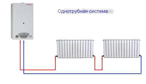 отопление в частном доме фото