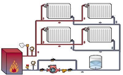 принципиальная схема отопления двухэтажного дома