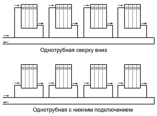 одноконтурная система отопления схема