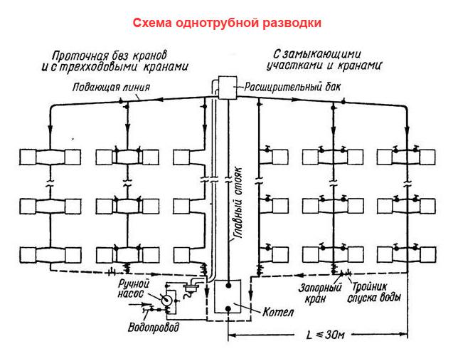 проект системы отопления многоквартирного дома