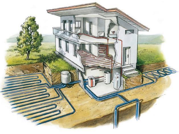 схема отопление в деревянном доме