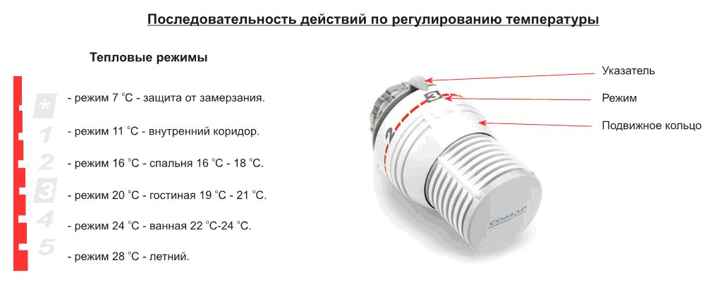балансировочный кран в системе отопления