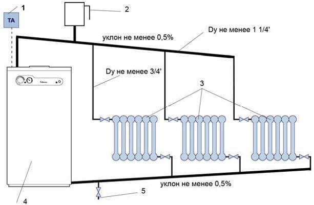 расчет мощности электрического котла отопления