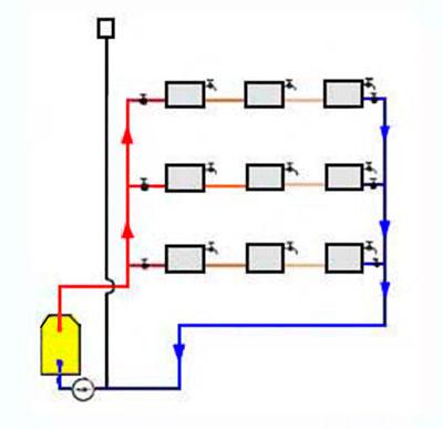 система отопления тихельмана