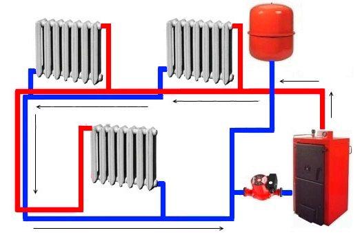 объем системы отопления расчет
