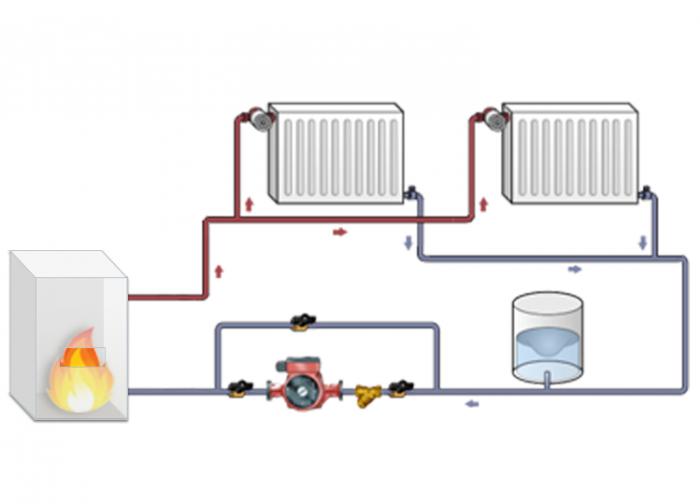 отопление дачи антифризом