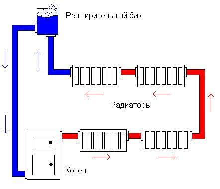 водяное отопление от буржуйки