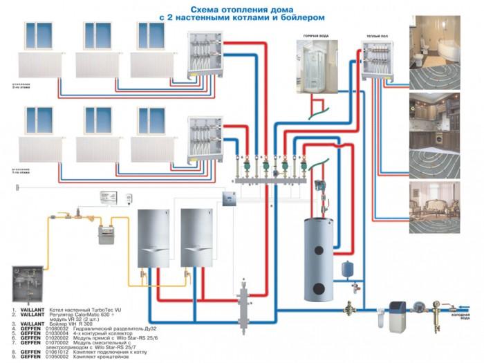 смешанная система отопления частного дома