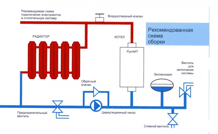 обвязка электрокотла отопления