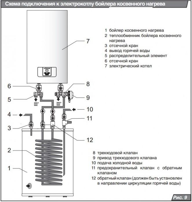схема подключения электрического котла отопления