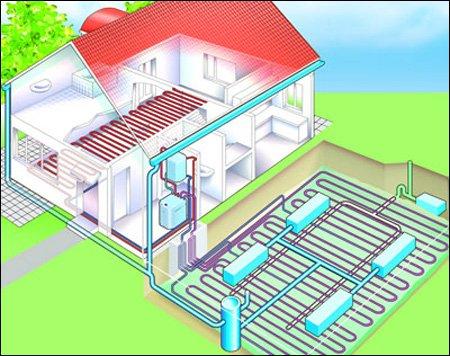 геотермальное отопление дома под ключ