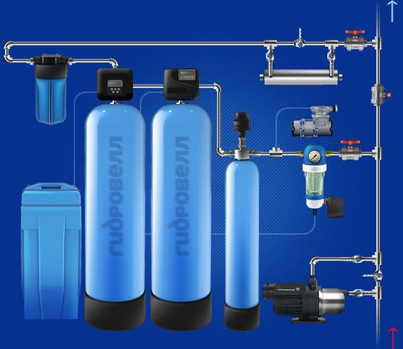 параметры теплоносителя системы отопления