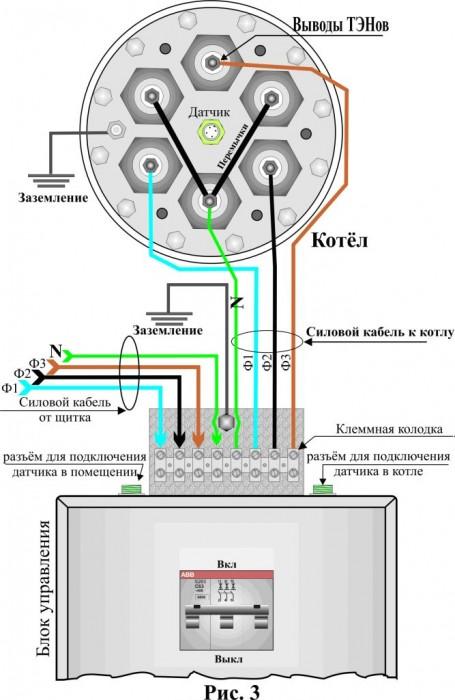 установка электрического котла отопления