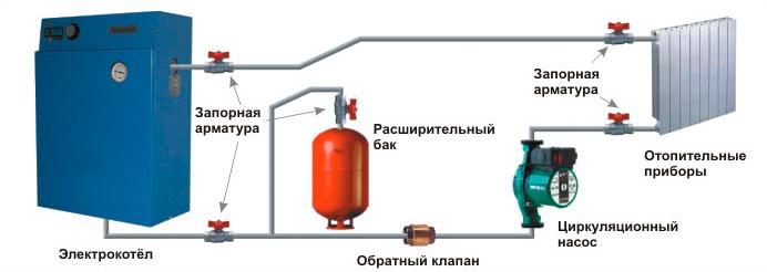 расход электроэнергии на отопление дома