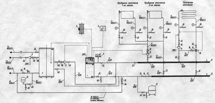 давление в трубах отопления