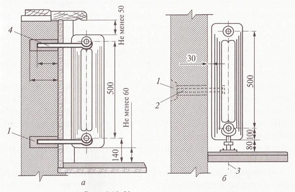 радиаторы отопления размеры по высоте