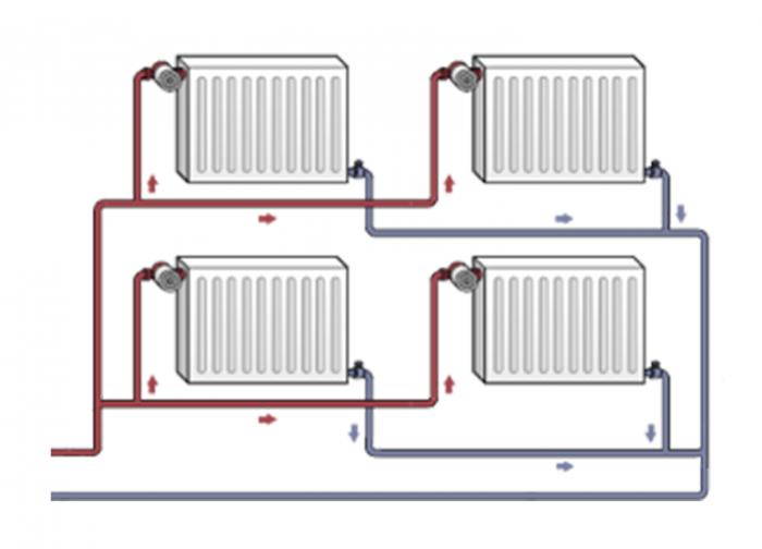 размеры батарей отопления