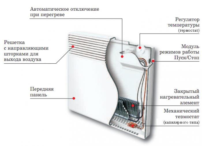 конвекторные батареи отопления отзывы