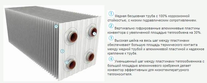конвектор отопления водяной напольный