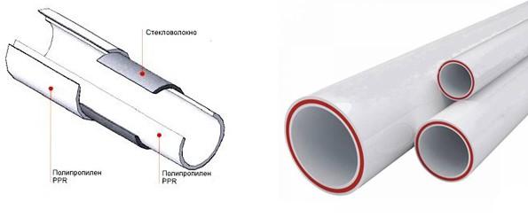 армированные трубы для отопления