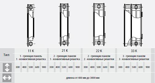 стальные батареи отопления