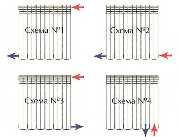 правила установки радиаторов отопления снип
